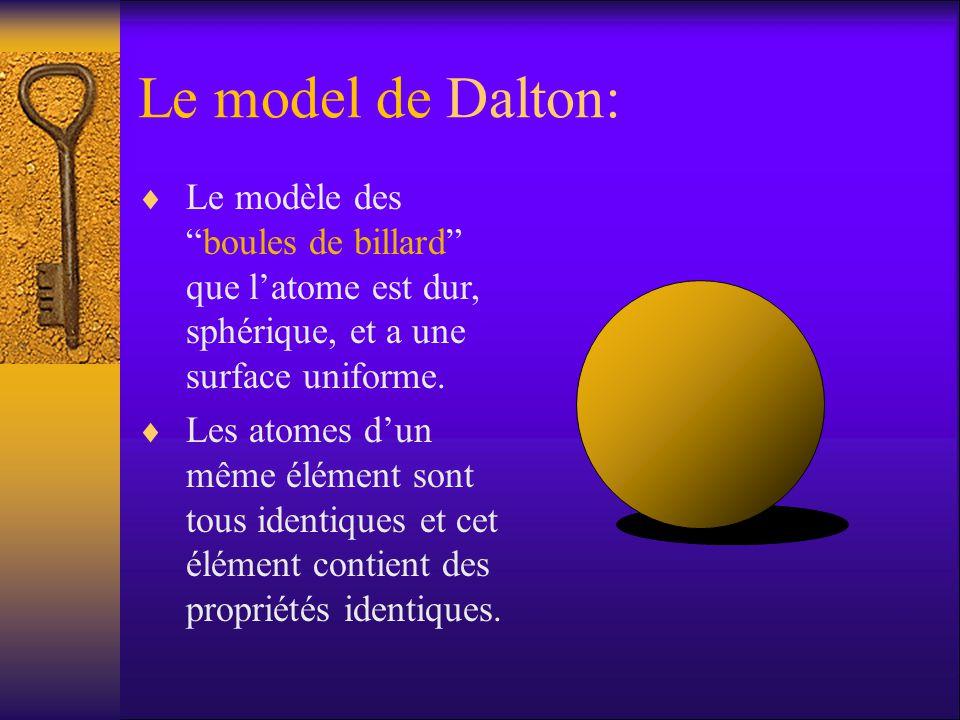 Le model de Dalton: Le modèle des boules de billard que l'atome est dur, sphérique, et a une surface uniforme.