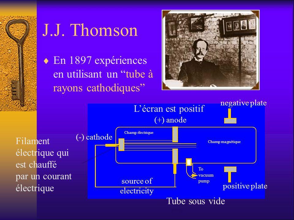 J.J. Thomson En 1897 expériences en utilisant un tube à rayons cathodiques To vacuum pump. (-) cathode.