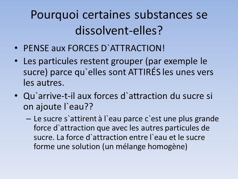 Pourquoi certaines substances se dissolvent-elles