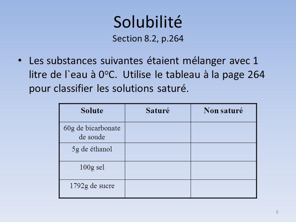 60g de bicarbonate de soude