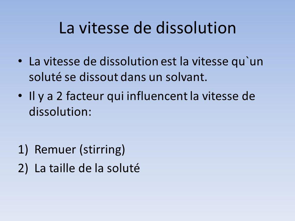 La vitesse de dissolution