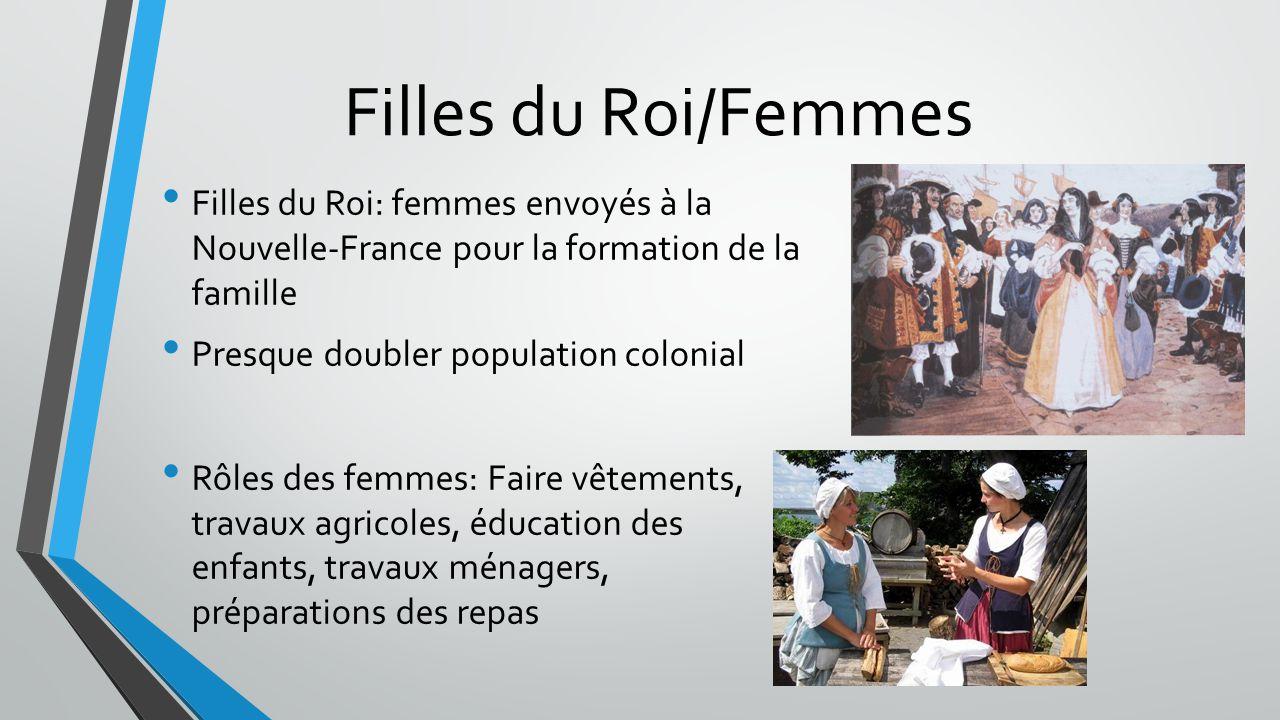 Filles du Roi/Femmes Filles du Roi: femmes envoyés à la Nouvelle-France pour la formation de la famille.