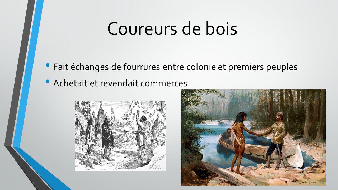 Coureurs de bois Fait échanges de fourrures entre colonie et premiers peuples.