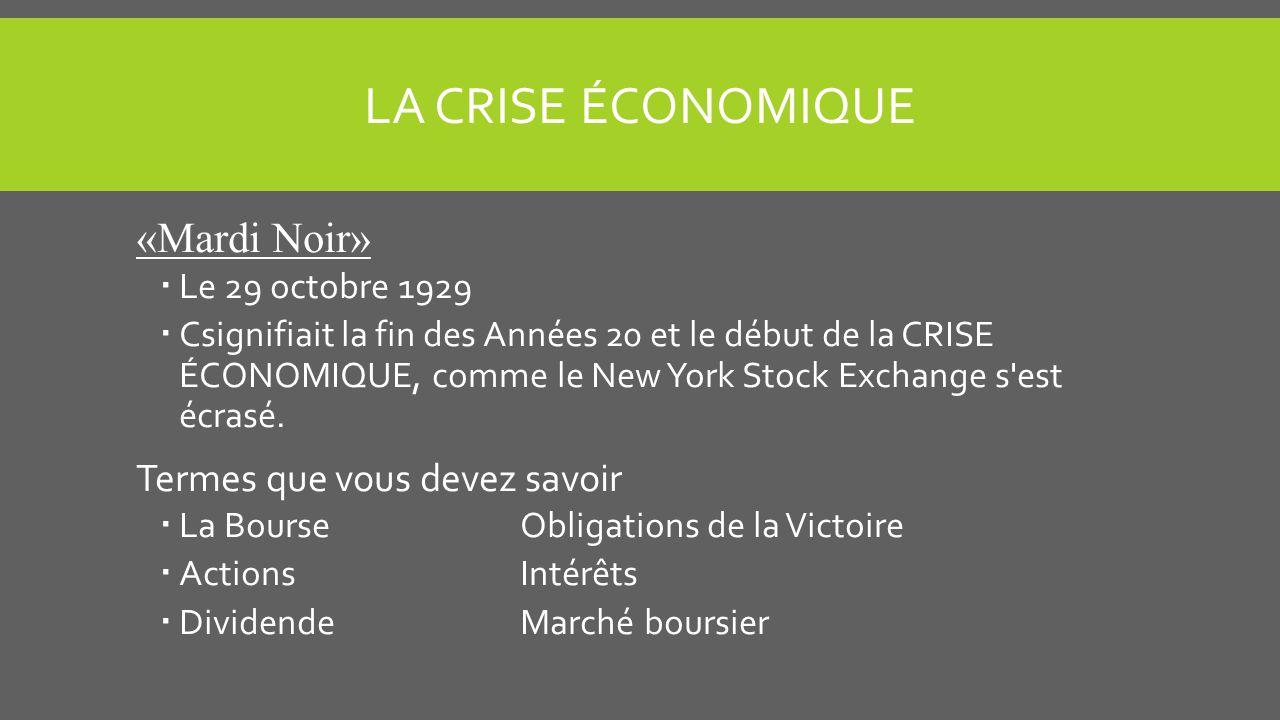 La Crise Économique «Mardi Noir» Termes que vous devez savoir