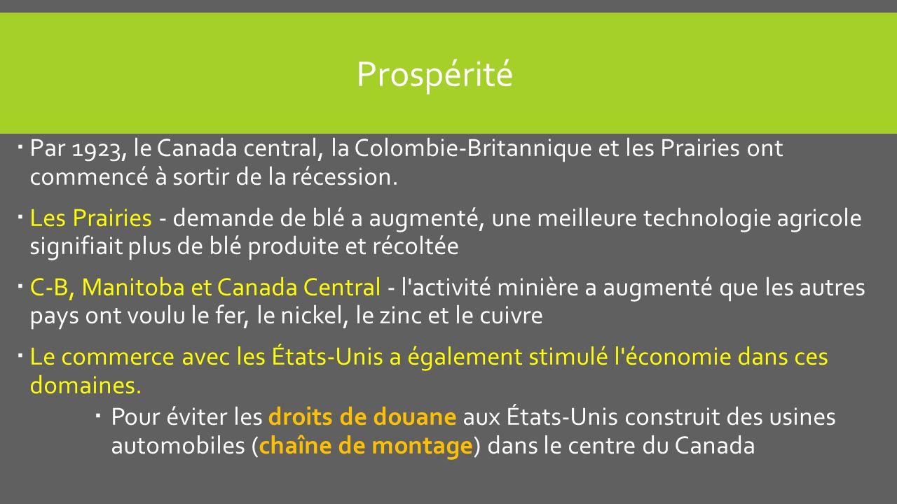 Prospérité Par 1923, le Canada central, la Colombie-Britannique et les Prairies ont commencé à sortir de la récession.