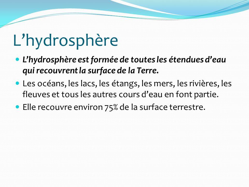 L'hydrosphère L'hydrosphère est formée de toutes les étendues d'eau qui recouvrent la surface de la Terre.