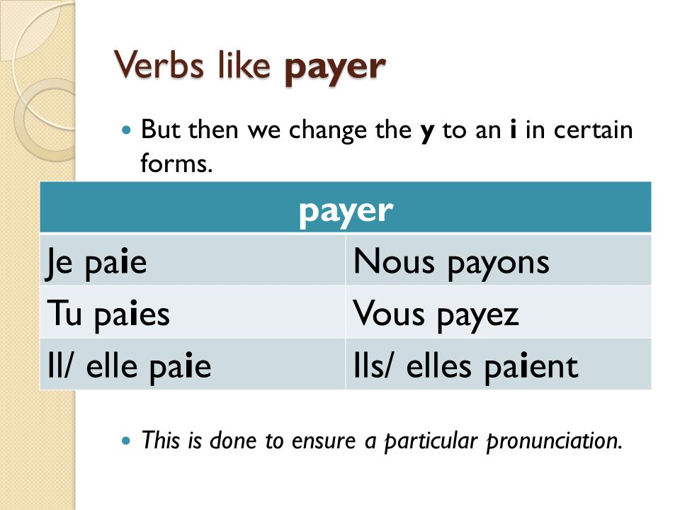 Verbs like payer payer Je paie Nous payons Tu paies Vous payez