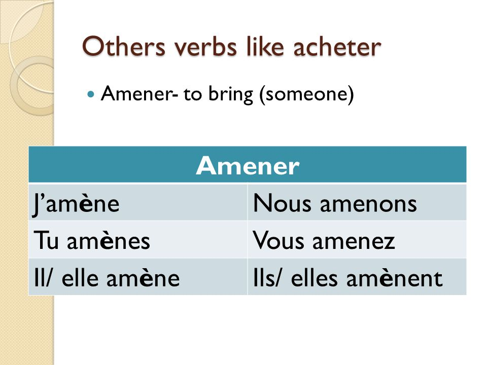 Others verbs like acheter