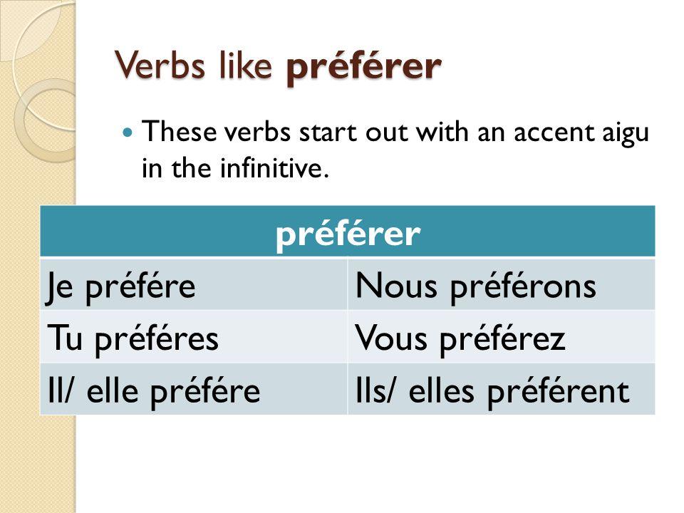 Verbs like préférer préférer Je préfére Nous préférons Tu préféres
