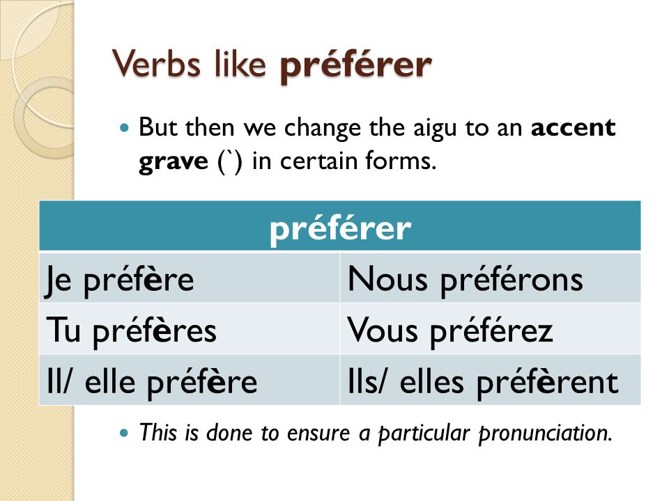 Verbs like préférer préférer Je préfère Nous préférons Tu préfères