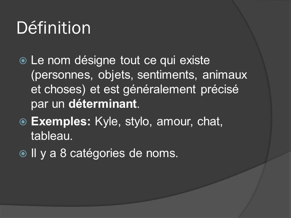 Définition Le nom désigne tout ce qui existe (personnes, objets, sentiments, animaux et choses) et est généralement précisé par un déterminant.