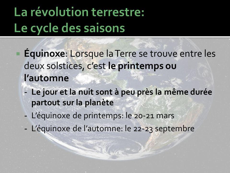 La révolution terrestre: Le cycle des saisons