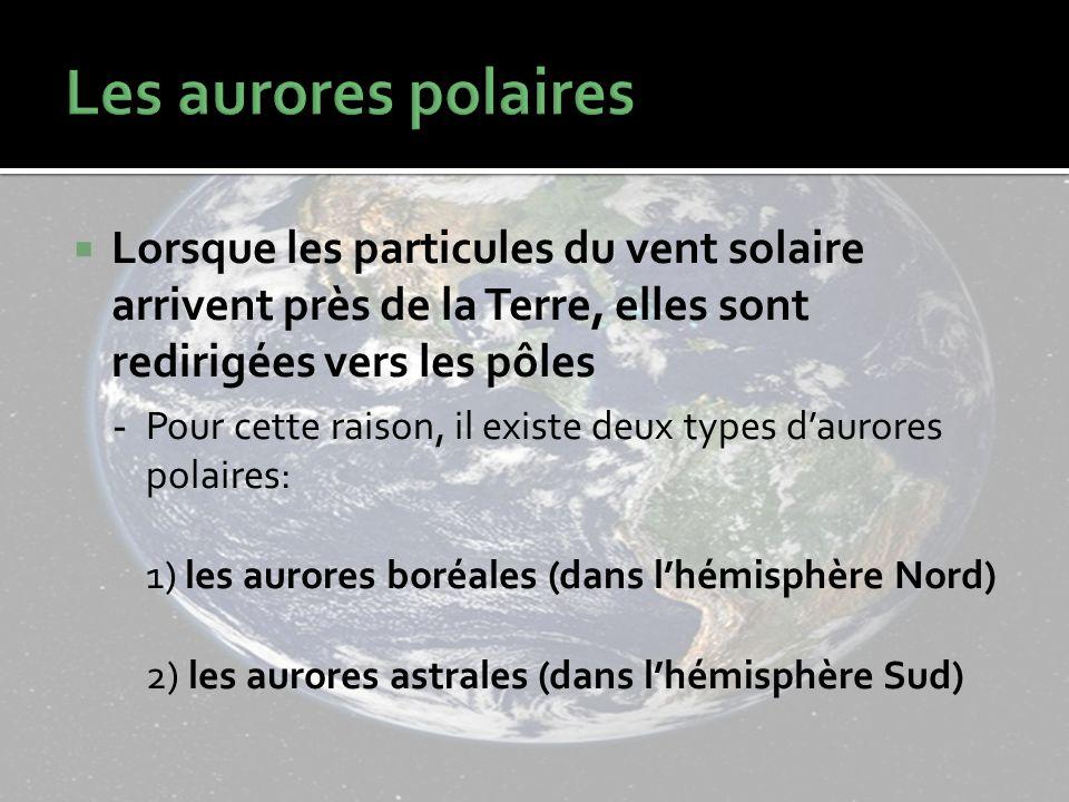 Les aurores polaires Lorsque les particules du vent solaire arrivent près de la Terre, elles sont redirigées vers les pôles.