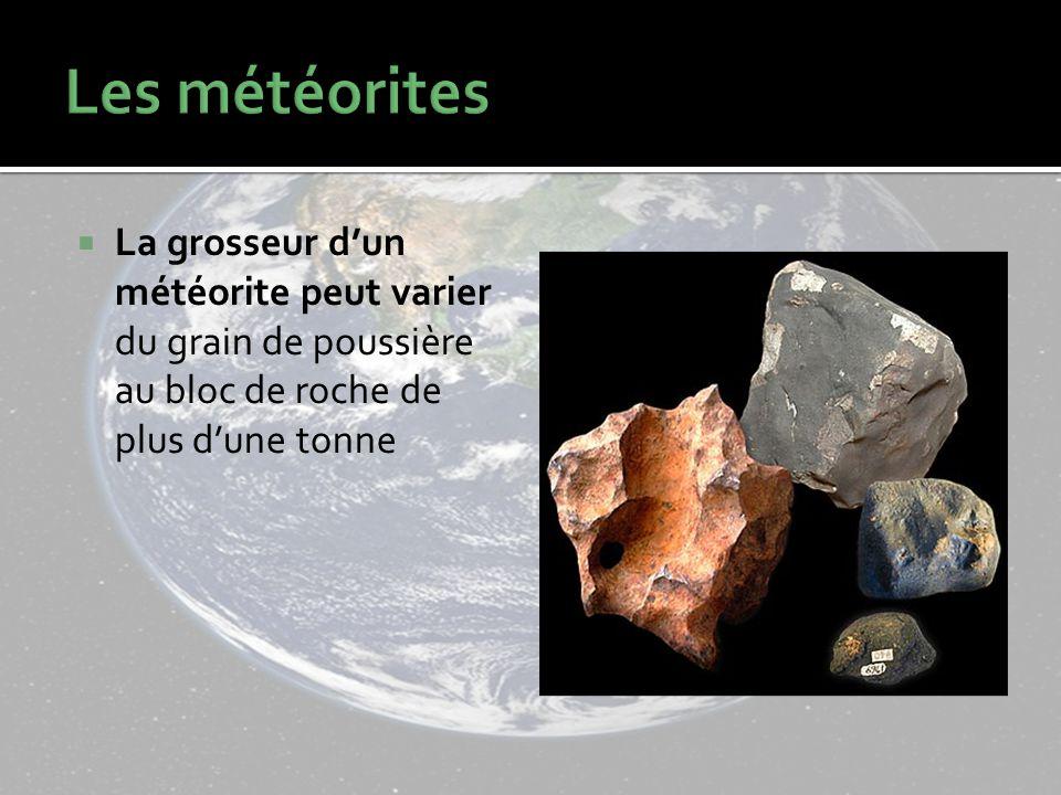 Les météorites La grosseur d'un météorite peut varier du grain de poussière au bloc de roche de plus d'une tonne.