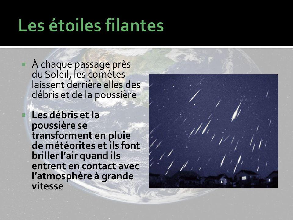 Les étoiles filantes À chaque passage près du Soleil, les comètes laissent derrière elles des débris et de la poussière.
