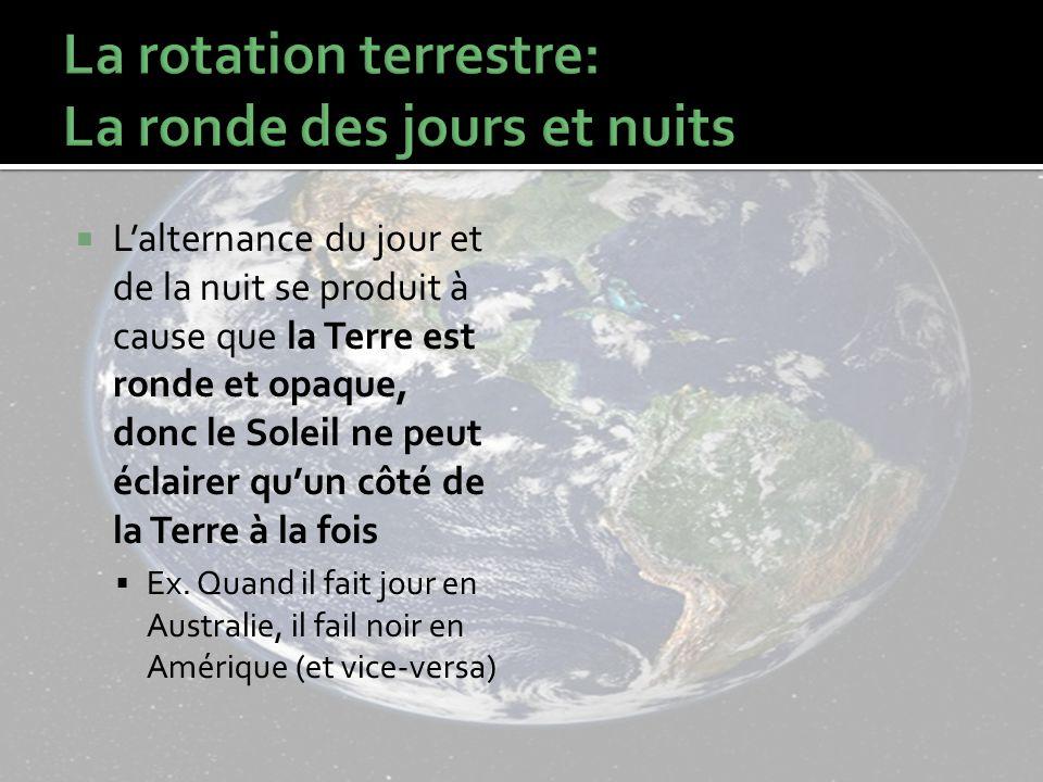 La rotation terrestre: La ronde des jours et nuits