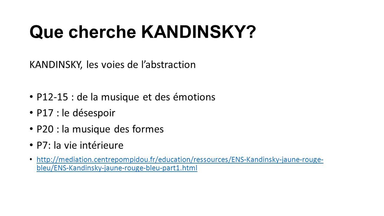 Que cherche KANDINSKY KANDINSKY, les voies de l'abstraction