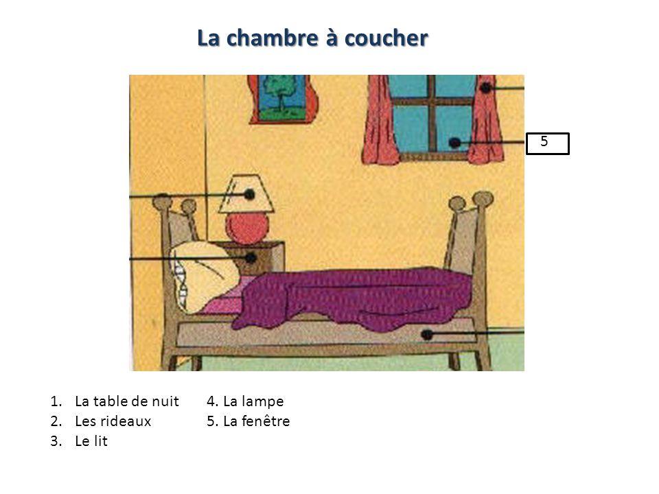 La chambre à coucher 5 La table de nuit Les rideaux Le lit 4. La lampe