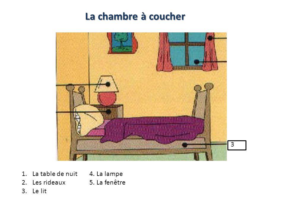 La chambre à coucher 3 La table de nuit Les rideaux Le lit 4. La lampe