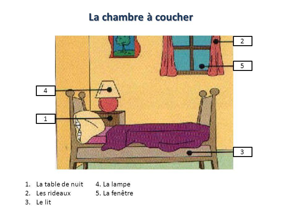 La chambre à coucher 2 5 4 1 3 La table de nuit Les rideaux Le lit