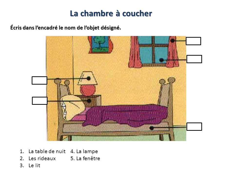 La chambre à coucher Écris dans l'encadré le nom de l'objet désigné.