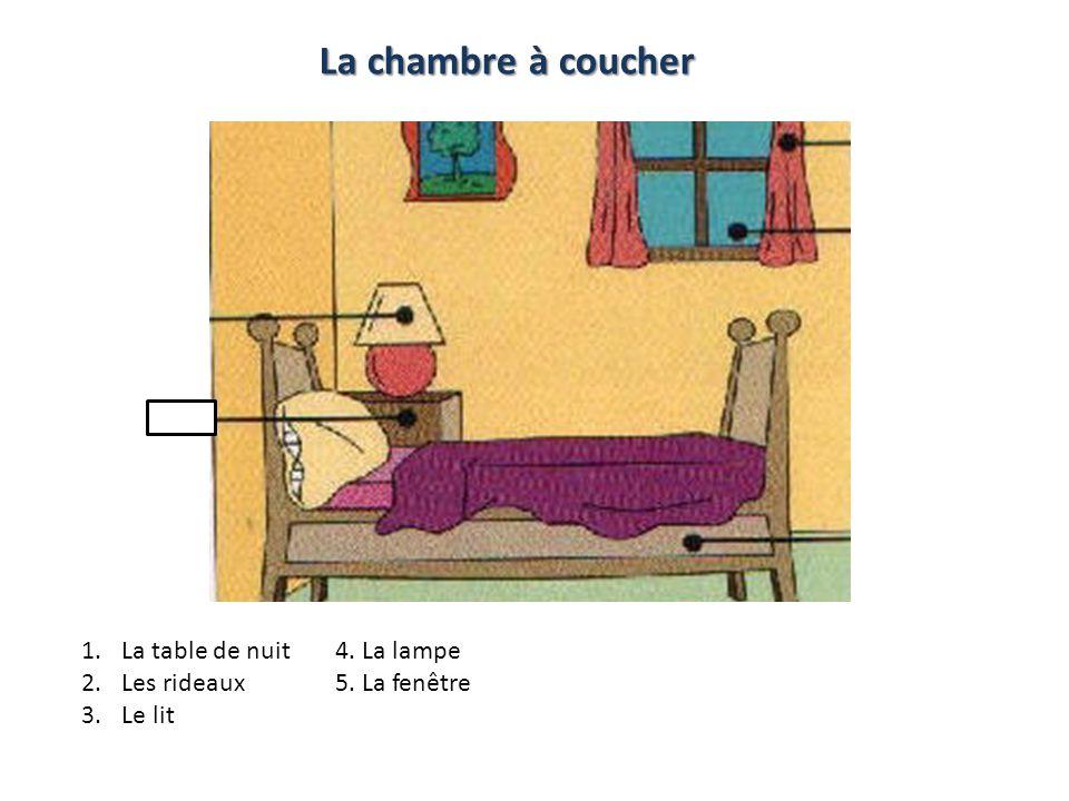 La chambre à coucher La table de nuit Les rideaux Le lit 4. La lampe