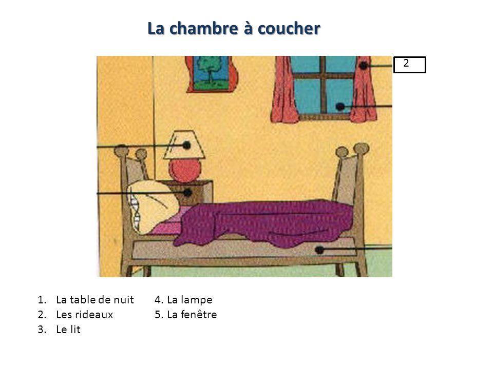 La chambre à coucher 2 La table de nuit Les rideaux Le lit 4. La lampe