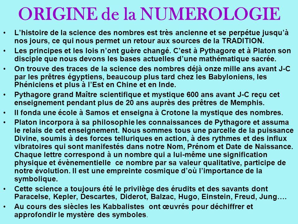 ORIGINE de la NUMEROLOGIE