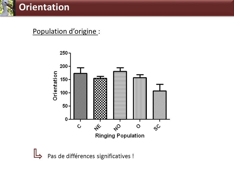 Orientation Population d'origine : Pas de différences significatives !