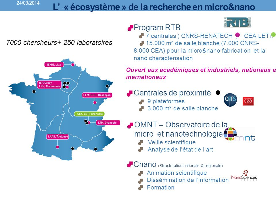 L' « écosystème » de la recherche en micro&nano