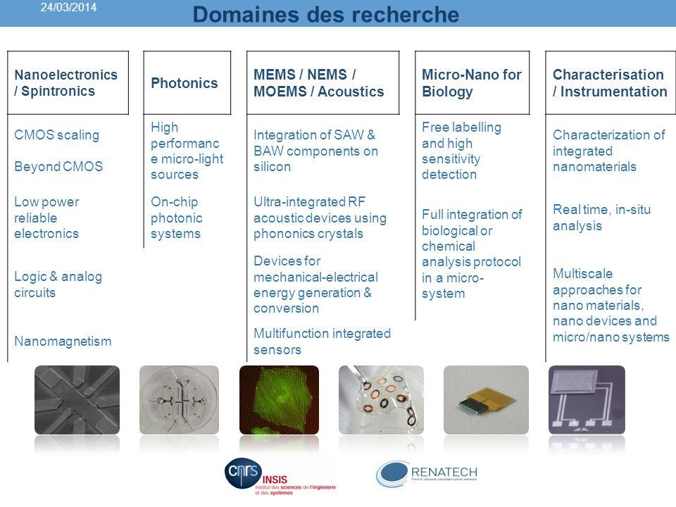 Domaines des recherche