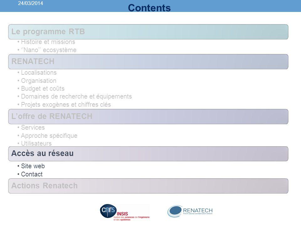 Contents Le programme RTB RENATECH L'offre de RENATECH Accès au réseau