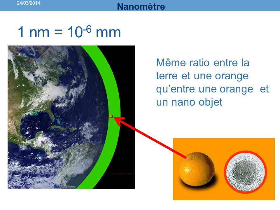 24/03/2014 Nanomètre. 1 nm = 10-6 mm. Même ratio entre la terre et une orange qu'entre une orange et un nano objet.