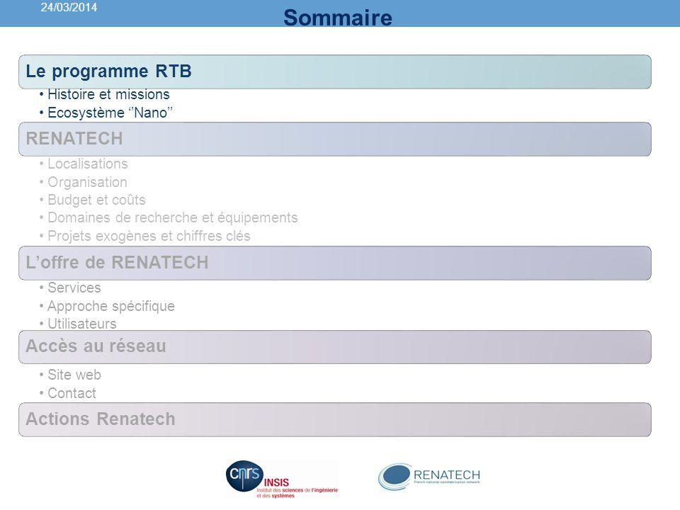 Sommaire Le programme RTB RENATECH L'offre de RENATECH Accès au réseau