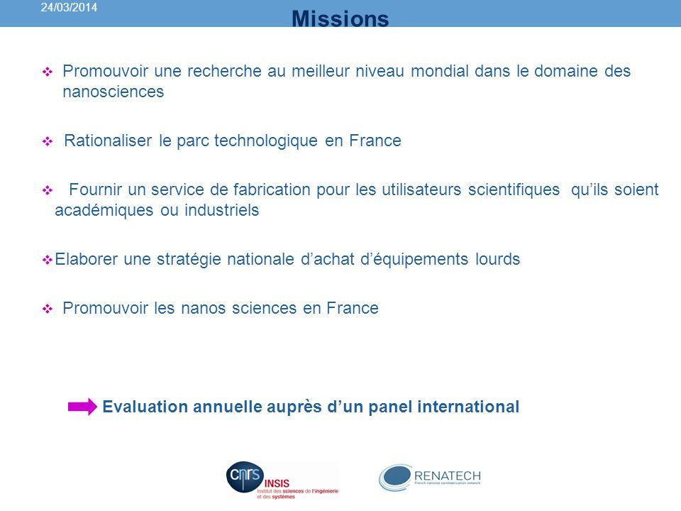 24/03/2014 Missions. Promouvoir une recherche au meilleur niveau mondial dans le domaine des nanosciences.