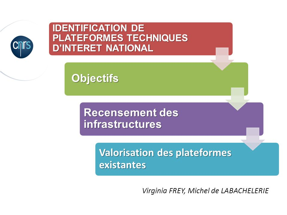 IDENTIFICATION DE PLATEFORMES TECHNIQUES D'INTERET NATIONAL