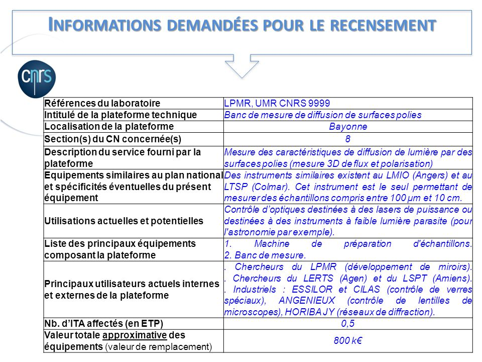 Informations demandées pour le recensement