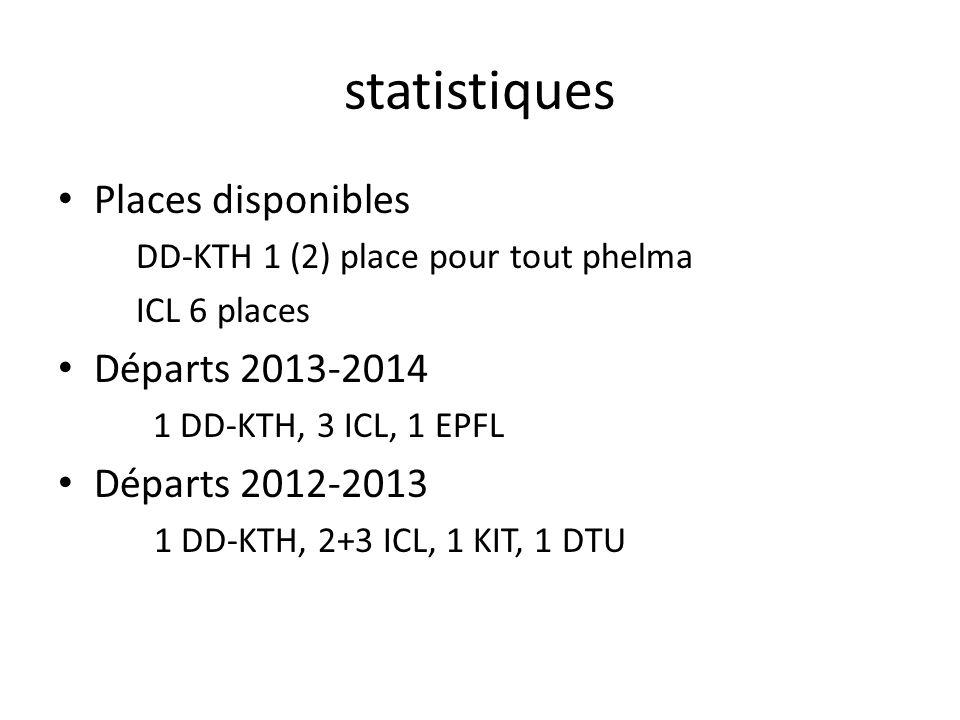 statistiques Places disponibles Départs 2013-2014 Départs 2012-2013