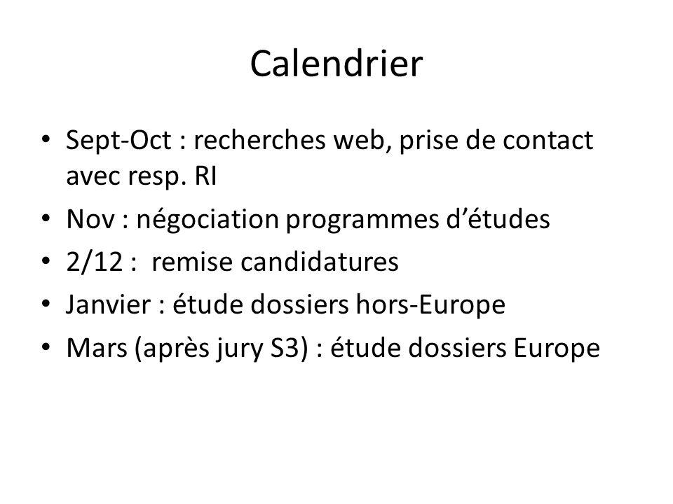 Calendrier Sept-Oct : recherches web, prise de contact avec resp. RI