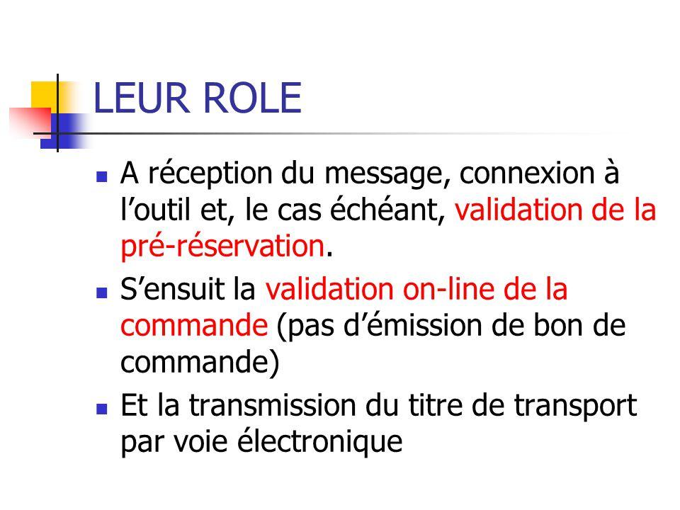 LEUR ROLE A réception du message, connexion à l'outil et, le cas échéant, validation de la pré-réservation.