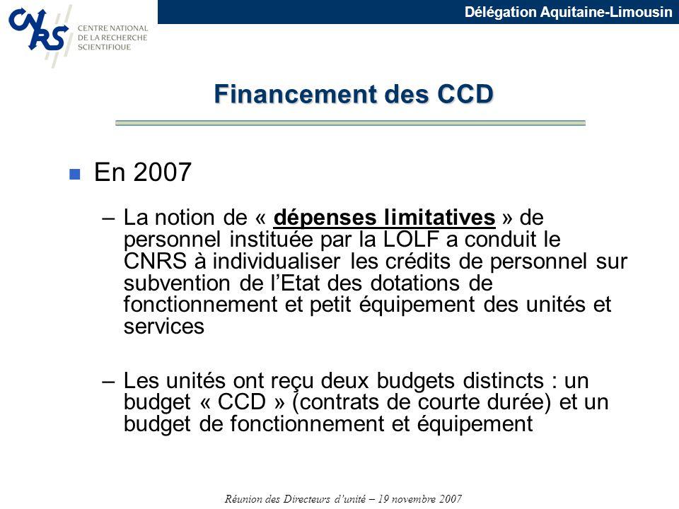 Financement des CCD En 2007.