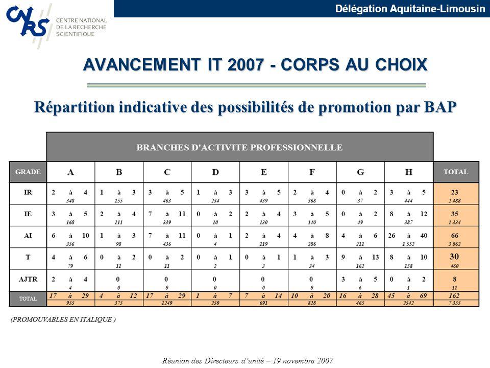 AVANCEMENT IT 2007 - CORPS AU CHOIX