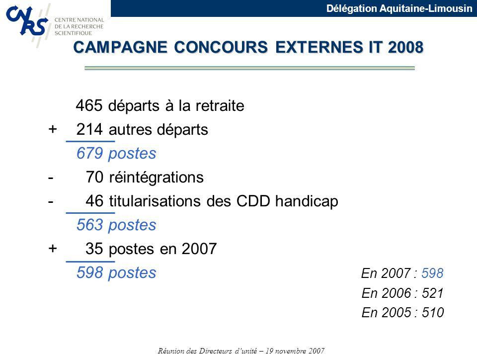 CAMPAGNE CONCOURS EXTERNES IT 2008