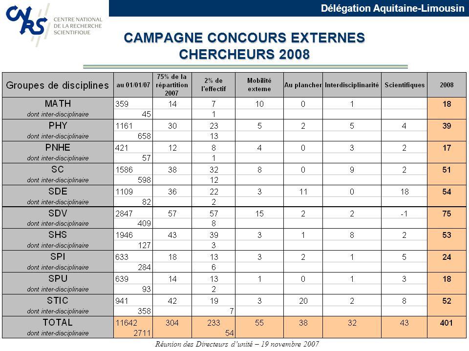 CAMPAGNE CONCOURS EXTERNES CHERCHEURS 2008