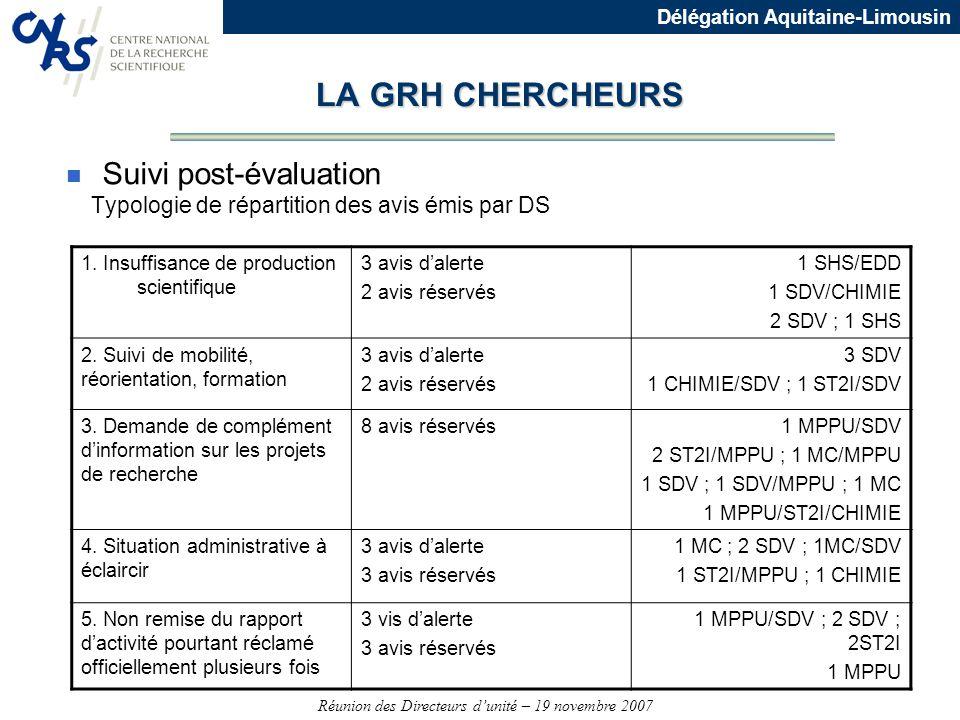 LA GRH CHERCHEURS Suivi post-évaluation