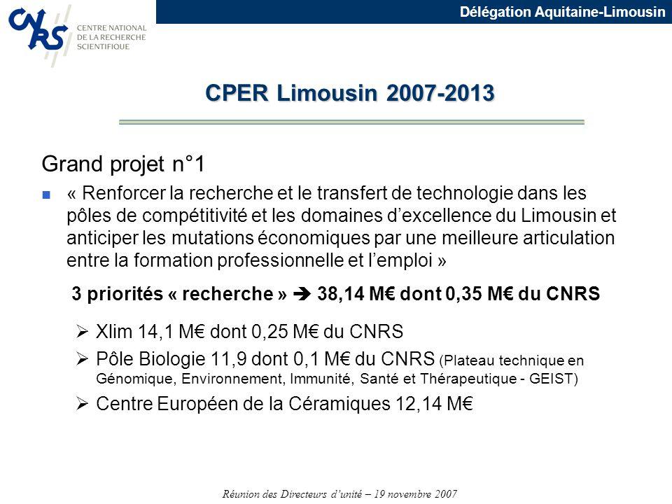 3 priorités « recherche »  38,14 M€ dont 0,35 M€ du CNRS