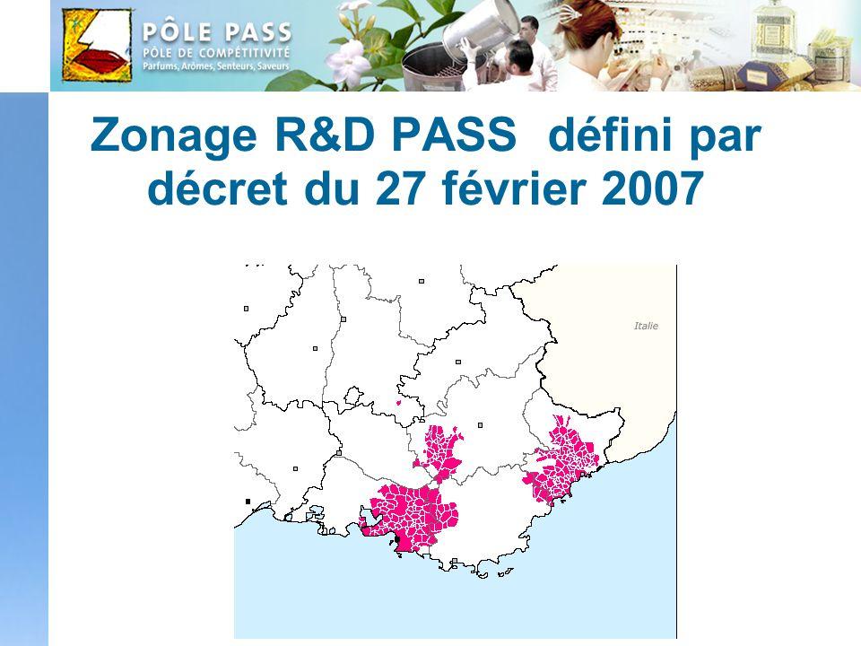 Zonage R&D PASS défini par décret du 27 février 2007
