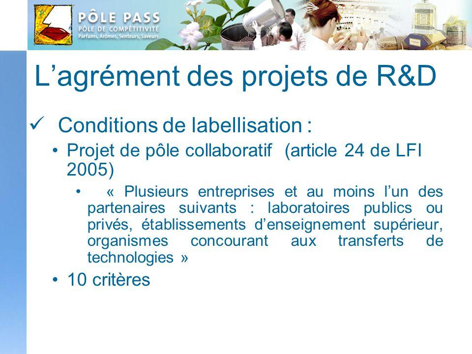L'agrément des projets de R&D