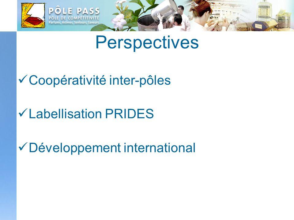 Perspectives Coopérativité inter-pôles Labellisation PRIDES