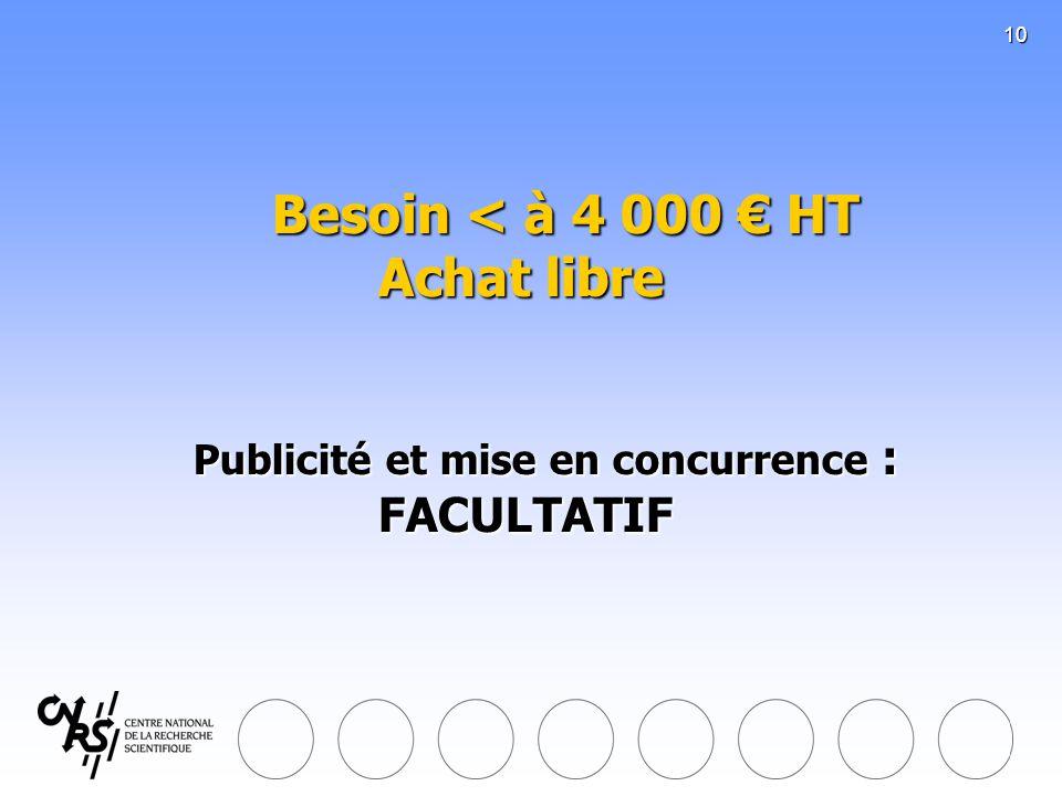 31/03/2017 Besoin < à 4 000 € HT Achat libre Publicité et mise en concurrence : FACULTATIF